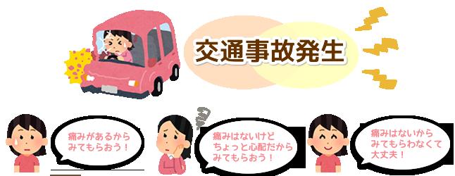 交通事故後の流れの図1